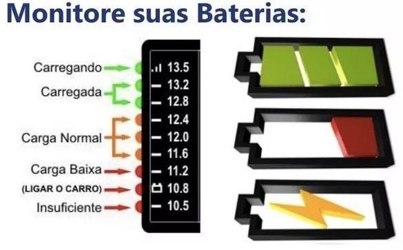 Imagem de Carregador Bateria 12v Inteligente Cv 5