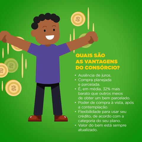 Imagem de Carta de Crédito de Consórcio - Eletro 4.000,00 em 36 Meses de 142,22
