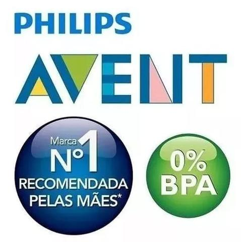 Imagem de Chupeta Philips Avent 0-6 Meses Freeflow Azul E Branco