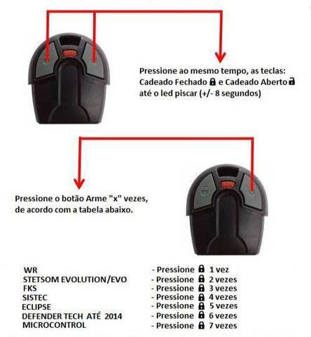 Imagem de Controle Fiat Para Alarme Universal Sistec Wr Defender Fks