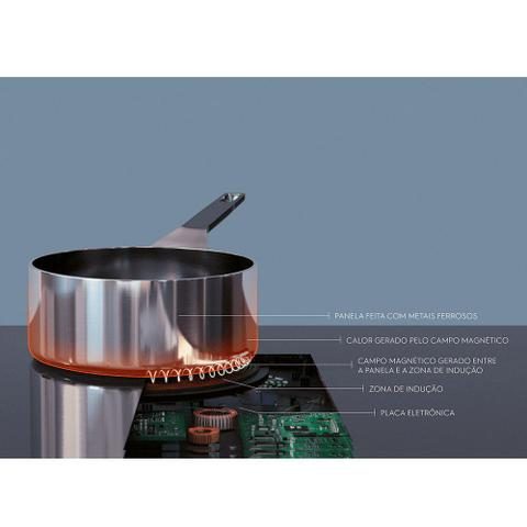 Imagem de Cooktop de Indução 4 Zonas com Unicook Flexível Preto Electrolux (IE8FB)