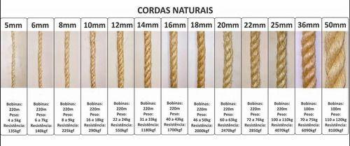 Imagem de Corda Sisal Natural Resistente Acabamento Fino 10mm 25 Mts