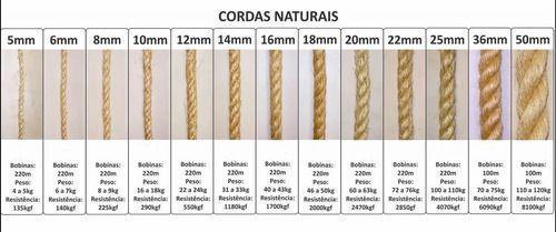 Imagem de Corda Sisal Natural Resistente Acabamento Fino 10mm 50 Mts