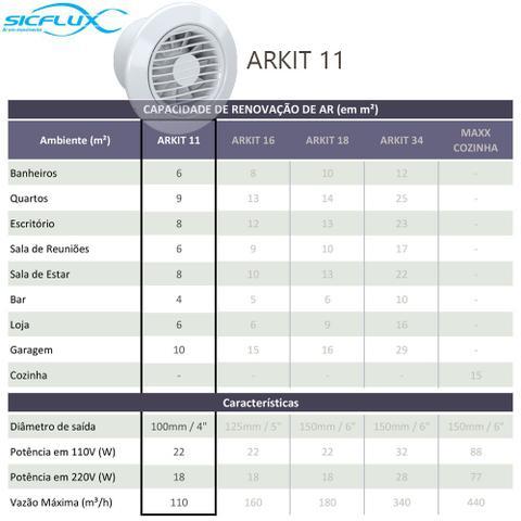 Imagem de Exaustor para Banheiro Sicflux Arkit 11 Bivolt (100mm) - Kit completo