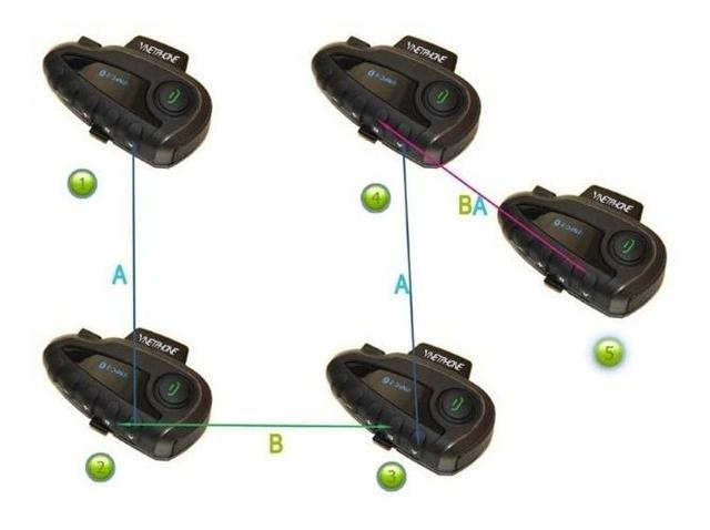 Imagem de Intercomunicador Para Capacetes Ejeas V8 Com Controle - Unid