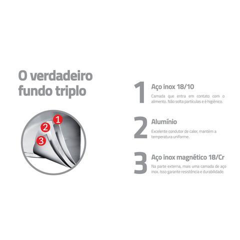Imagem de Jogo de Panelas 4 peças Aço Inox Rotonda Ceramic Tramontina 65460020