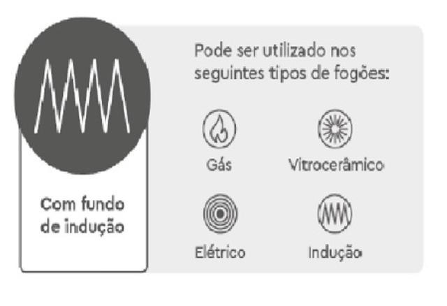 Imagem de Jogo de Panelas 5 Peças Com Fundo De Indução Optima - Camurça - Brinox