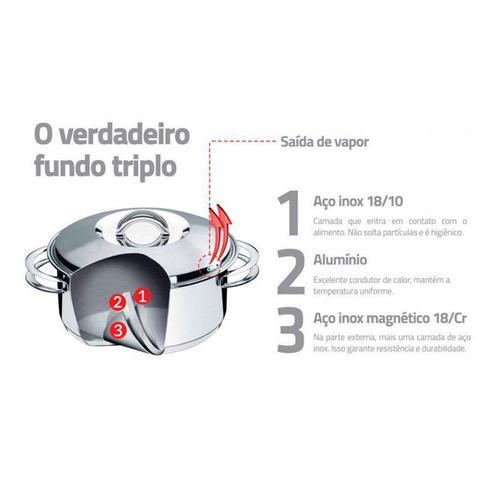 Imagem de Jogo De Panelas 5 Peças Tramontina Inox Fundo Triplo Indução Serve para Indução