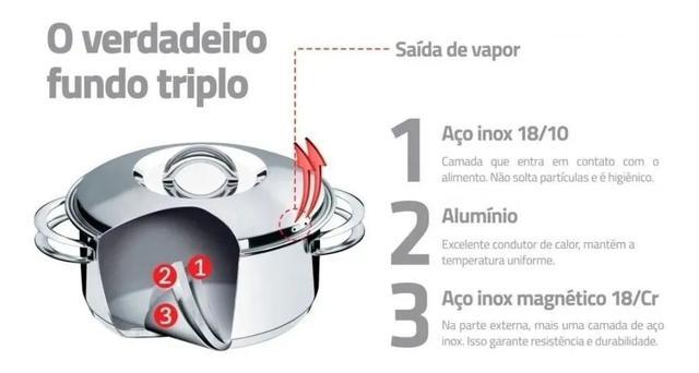 Imagem de Jogo De Panelas 5 Peças Tramontina Inox Fundo Triplo Serve Para Indução