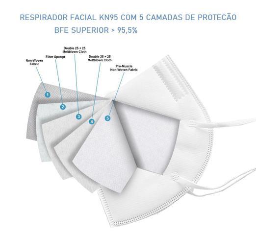 Imagem de kit 10 Máscara Proteção Hospitalar KN95 Clip Nasal FFP2S  Bfe95,5%