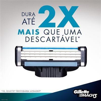 Imagem de Kit 2 Cargas Gillette Mach3 Leve 8 Pague 6 + Meia Lupo Listrada Infantil G