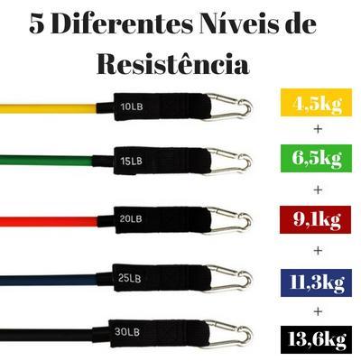Imagem de Kit Elástico Tubing 12 Peças + 5 Mini Bands Funcional Video Aula Online