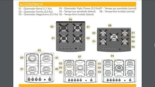 Imagem de Kit espalha chama ramal fogão supreme atlas dako 4 bocas