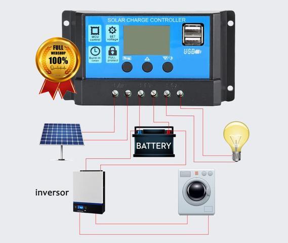 Imagem de Kit Painel Placa Solar 60w Watts + Controlador PWM 30A - Carrega Bateria 12v