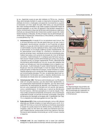 Imagem de Livro - Farmacologia Ilustrada