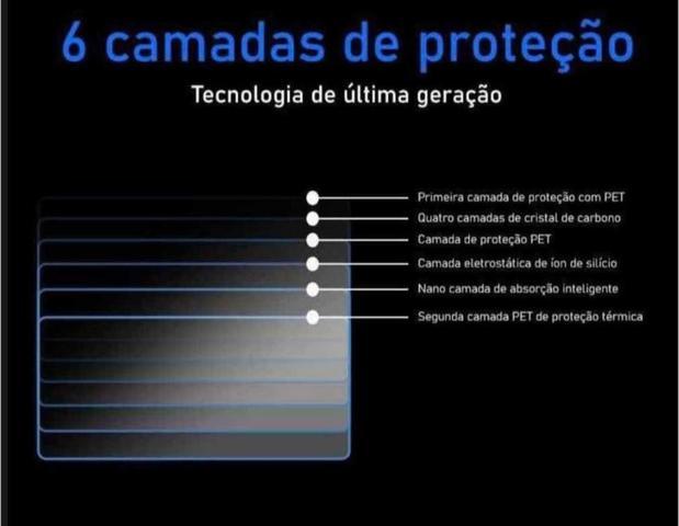 Imagem de Película Protetora Multimídia Pionner 7pol 168x94mm
