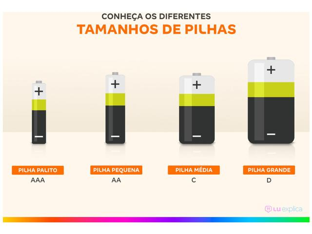 Imagem de Pilha AAA Palito Alcalina 4 Unidades