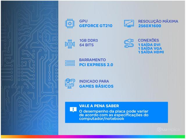 Imagem de Placa de Vídeo Afox NVIDIA GeForce GT210