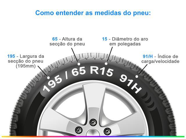"""Imagem de Pneu Aro 15"""" Michelin 195/65R15 TL"""