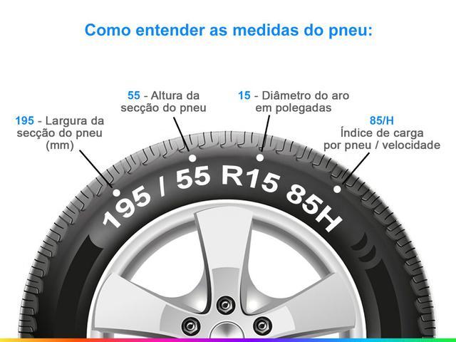 """Imagem de Pneu Aro 15"""" Pirelli 195/55R15 85H Cinturato P7"""