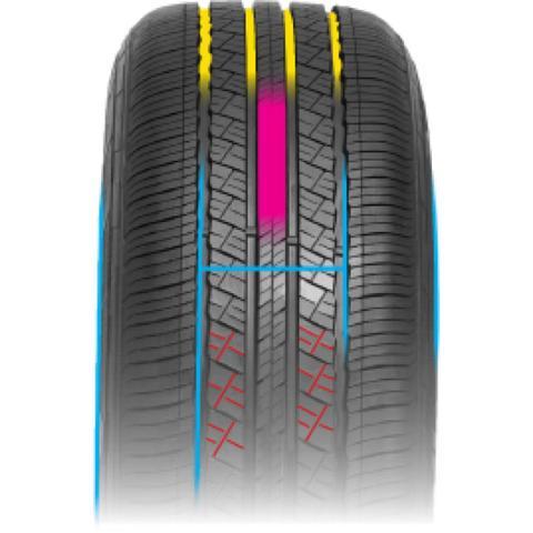 Imagem de pneu aro 16 Landsail 235/60 R16 100H CLV2