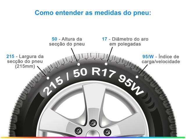 """Imagem de Pneu Aro 17"""" Michelin 215/50R17 95W"""