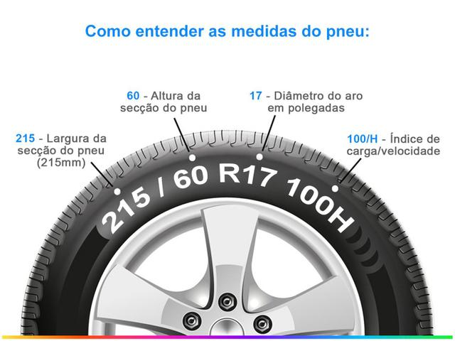 """Imagem de Pneu Aro 17"""" Pirelli 215/60R17 100H XL"""