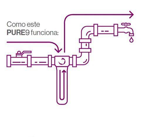 Imagem de Purificador de água  para cabelos pure9 - planeta água