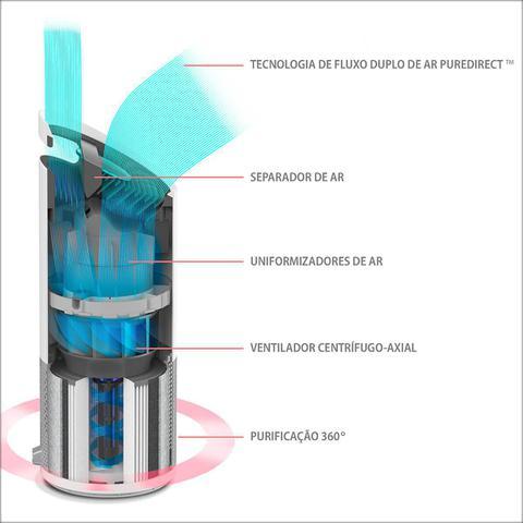 Imagem de Purificador de Ar com Monitor de Qualidade do Ar Z2000 127V TruSens - Ambiente Médio