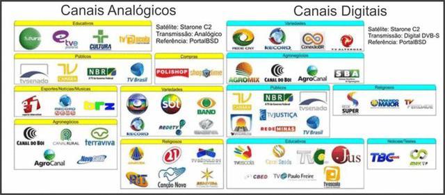 Imagem de Receptor Digital e Analagico Duomax ETRS49