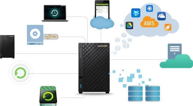 Imagem de Servidor NAS Asustor Marvell AS1002T V2 2 Baias Até 28Tb FTP Cloud