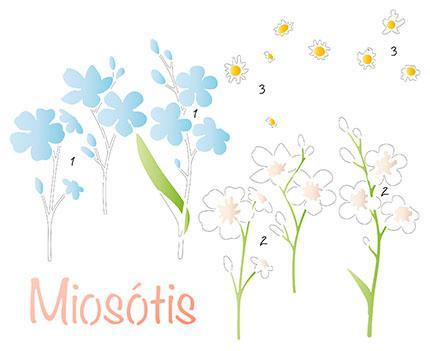 Imagem de Stencil Especial Pintura Flores Miosótis 21,1X17,2 STM-625 - Litoarte