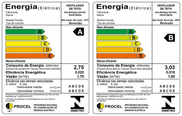 Imagem de Ventilador de Teto Comercial eco 3p ch 220v cza rv