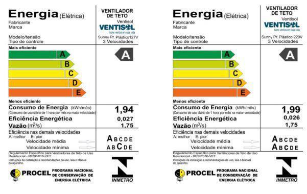 Imagem de Ventilador de Teto Ventisol Sunny c/ Controle Remoto 3 Pás 127V Silencioso