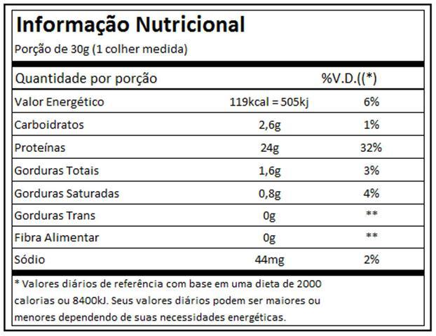 Imagem de WHEY FORT 900g - CHOCOLATE - Vitafor